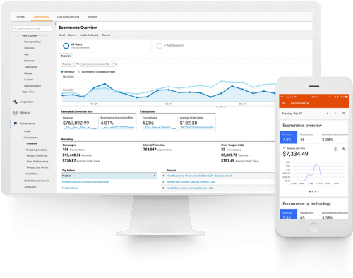 Stack. Framework and Extension Pack page Google Analytics Enhanced Ecommerce UA GTM Tracking snapshot.