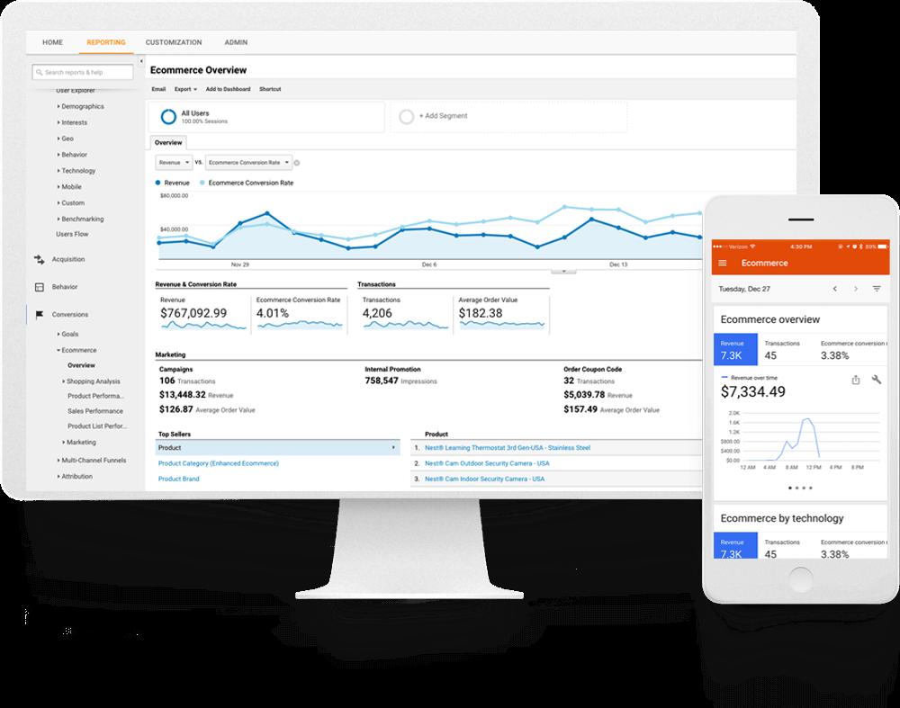 Google Analytics Ehnanced Ecommerce Tag Manager Magento 2